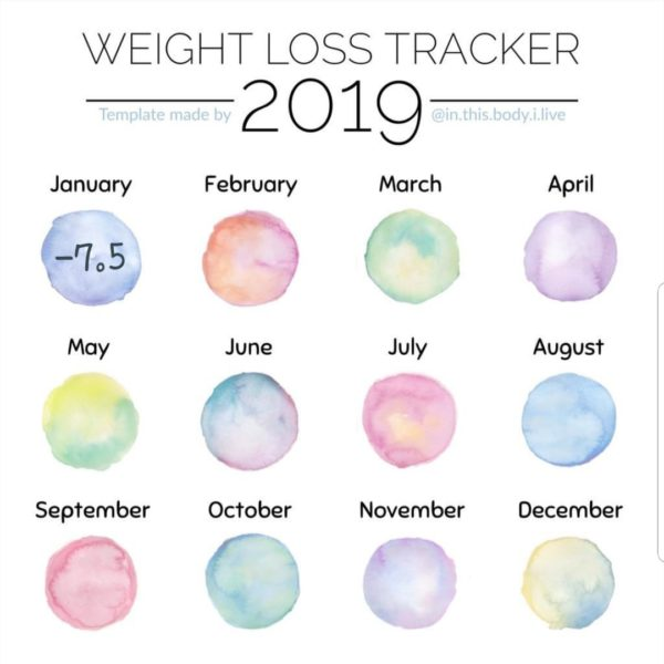 graphic regarding Weight Loss Tracker Printable identify Printable Food stuff Log + 5 Fresh Ingesting Guidelines February Conditioning